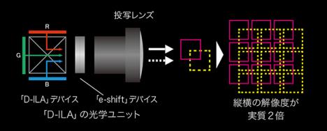 e-shift_technology.jpg