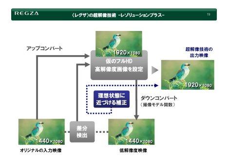 daigamen_スライド19.jpg
