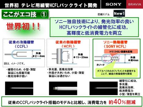 sony hcfl publicity_reviced20090109.jpg